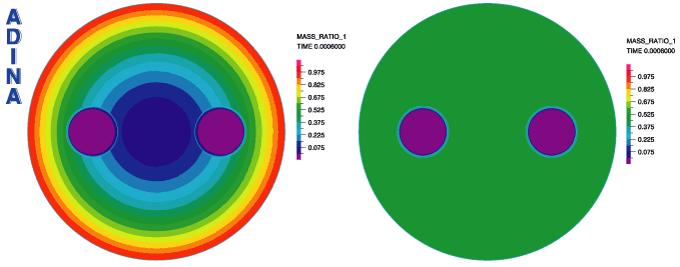 ADINA|非线性力学分析|流固耦合|多物理场