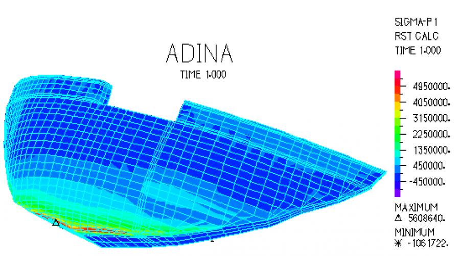 ADINA在水利水电工程中的解决方案(一)